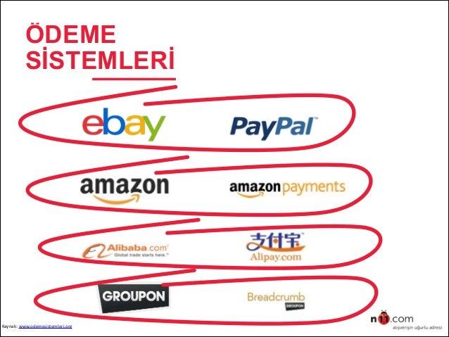 ÖDEME SİSTEMLERİ Kaynak:  www.odemesistemleri.org