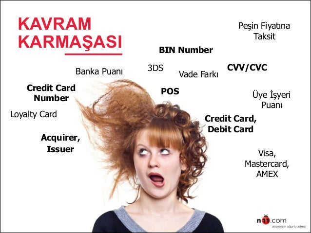 Credit Card Number KAVRAM KARMAŞASI Credit Card, Debit Card BIN Number POS CVV/CVC3DS Visa, Mastercard, AMEX Acquirer, Iss...