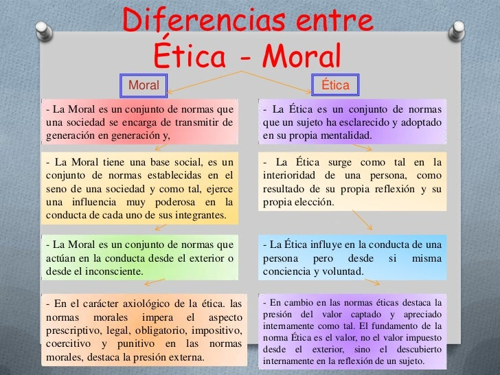 Clases B Learning Eticalasallista