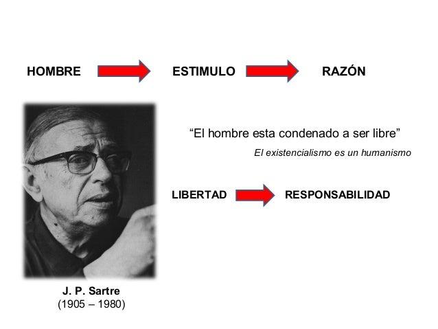 """HOMBRE ESTIMULO RAZÓN J. P. Sartre (1905 – 1980) """"El hombre esta condenado a ser libre"""" El existencialismo es un humanismo..."""
