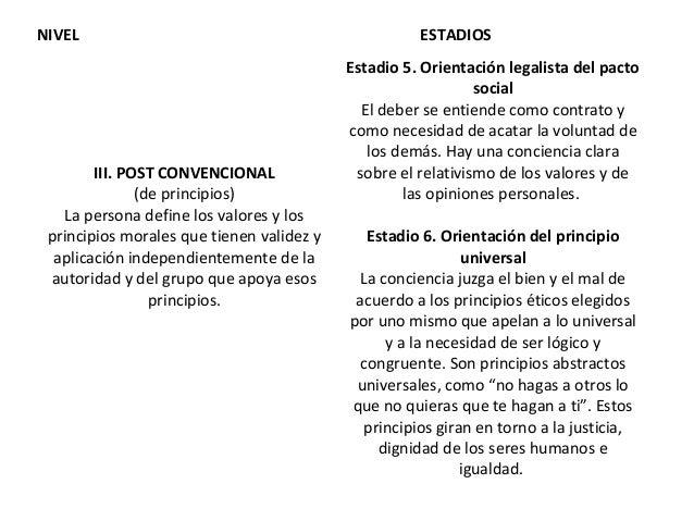 NIVEL ESTADIOS III. POST CONVENCIONAL (de principios) La persona define los valores y los principios morales que tienen va...