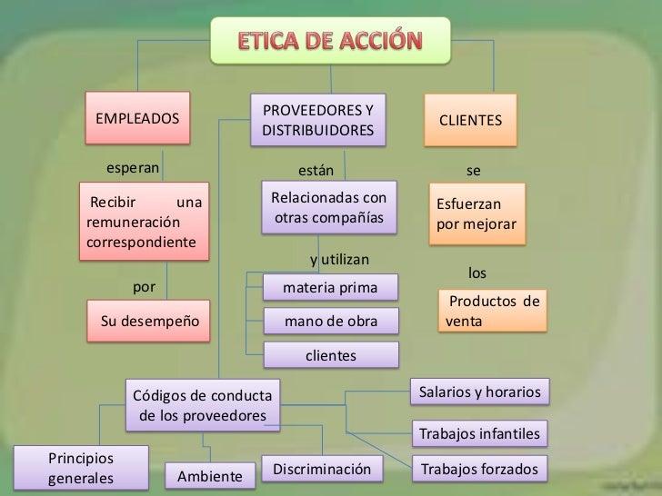 EMPLEADOS              PROVEEDORES Y                                                        CLIENTES                      ...