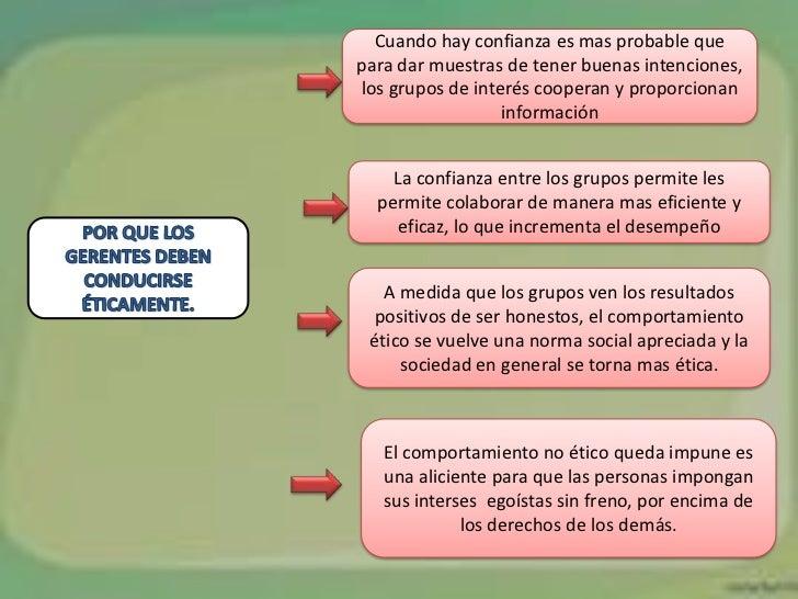 ENFOQUES DE                        RESPONSABILIDAD SOCIALE. OBSTRUCIONISTA         E. DEFENSIVO           E. ACOMODATICIO ...