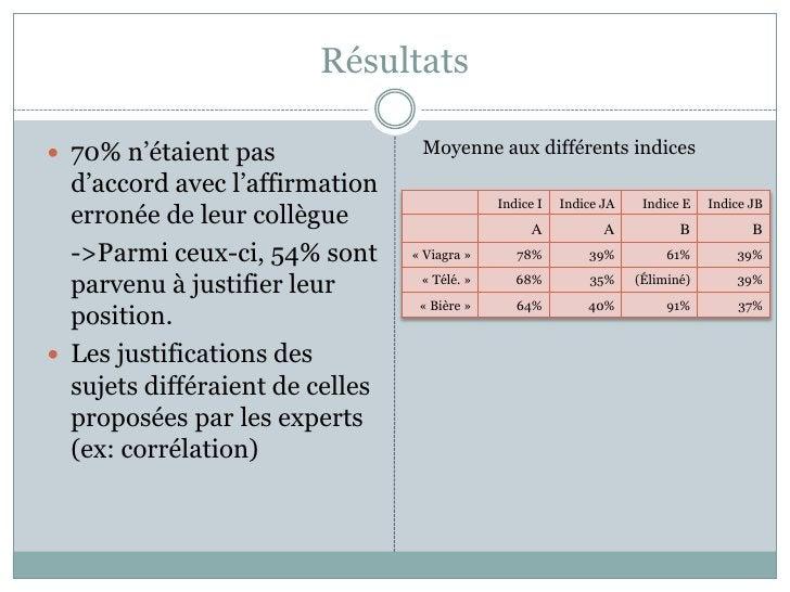 Dois-je modifier mes habitudes ...<br />Analyse coût-bénéfices (en tenant compte de l'incertitude des résultats) <br />...