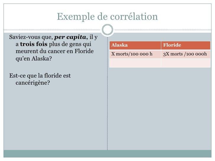 Établi une corrélation entre la fournisseur d'eau potable et la probabilité de mourir du choléra</li></ul>Risque 850% plu...