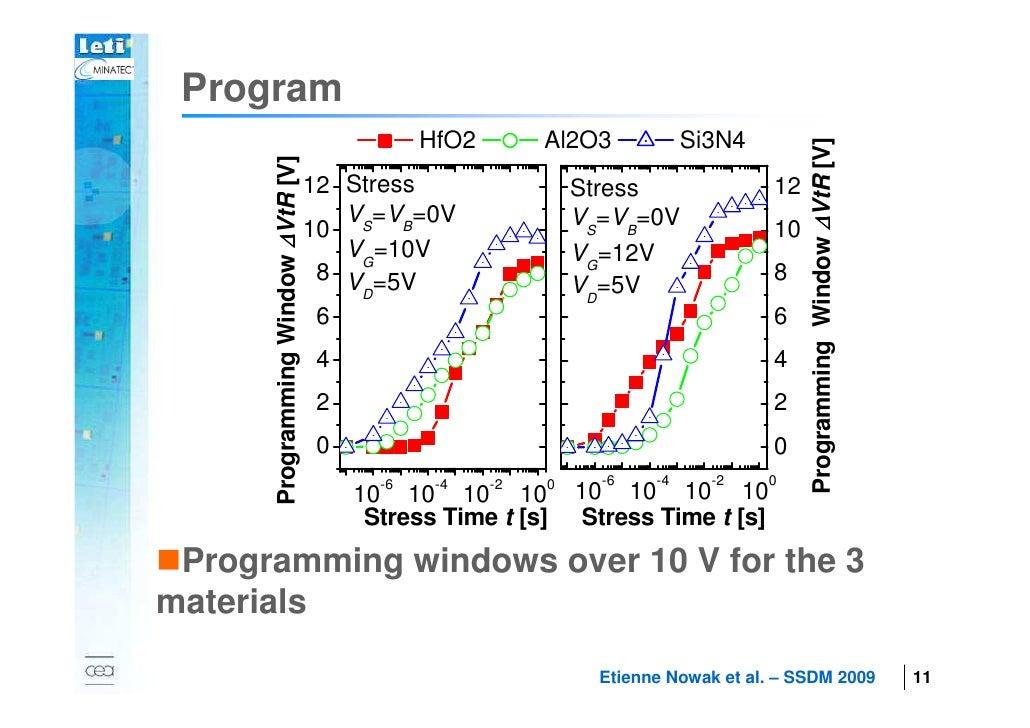 Program                                                    HfO2        Al2O3            Si3N4                             ...