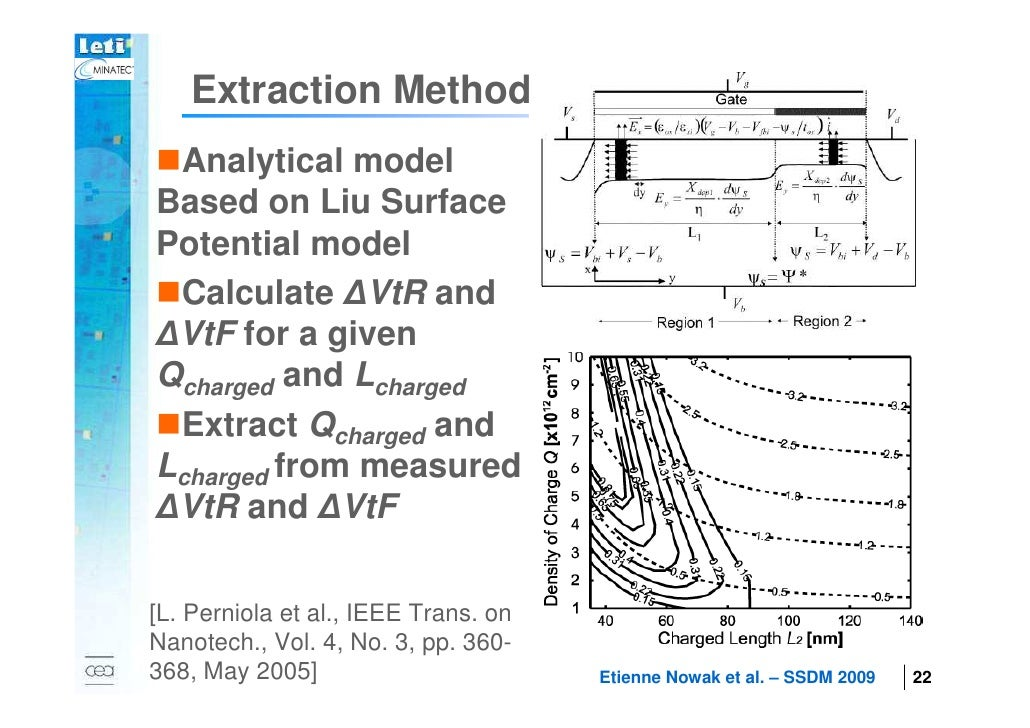 Extraction Method    Analytical model   Based on Liu Surface   Potential model    Calculate ∆VtR and   ∆VtF for a given   ...