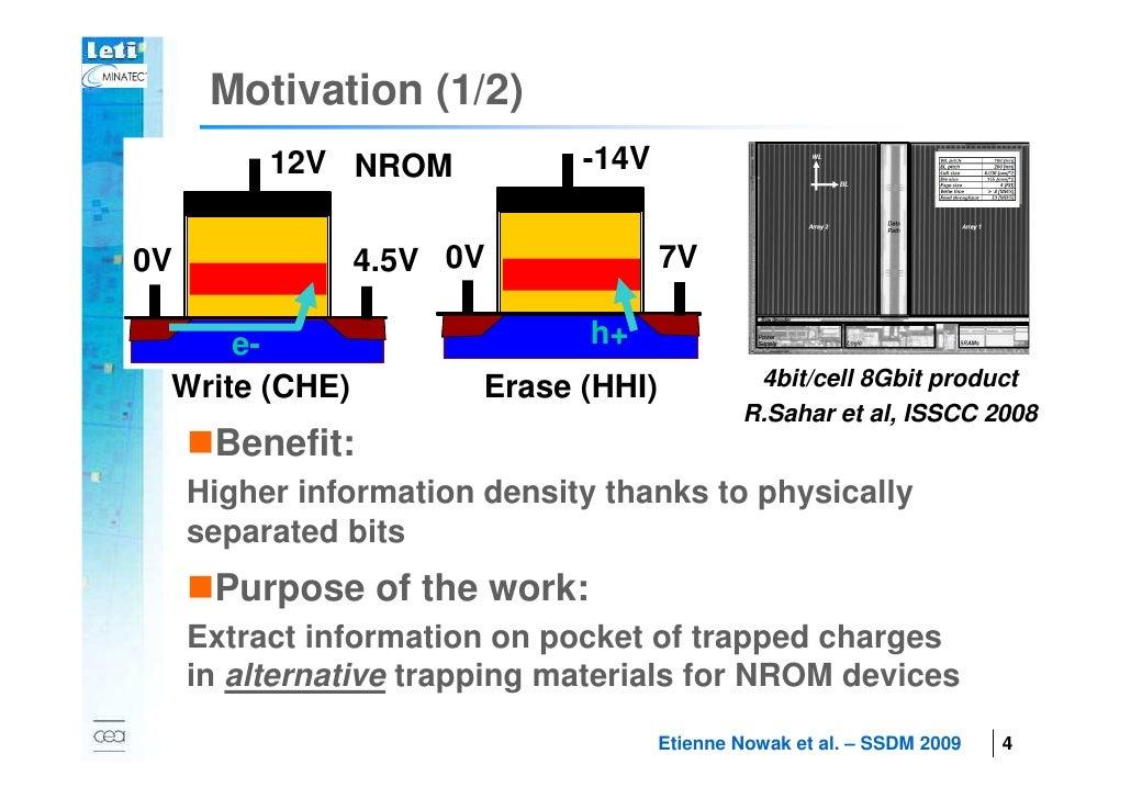 Motivation (1/2)              12V NROM            -14V   0V                4.5V 0V                7V         e-           ...