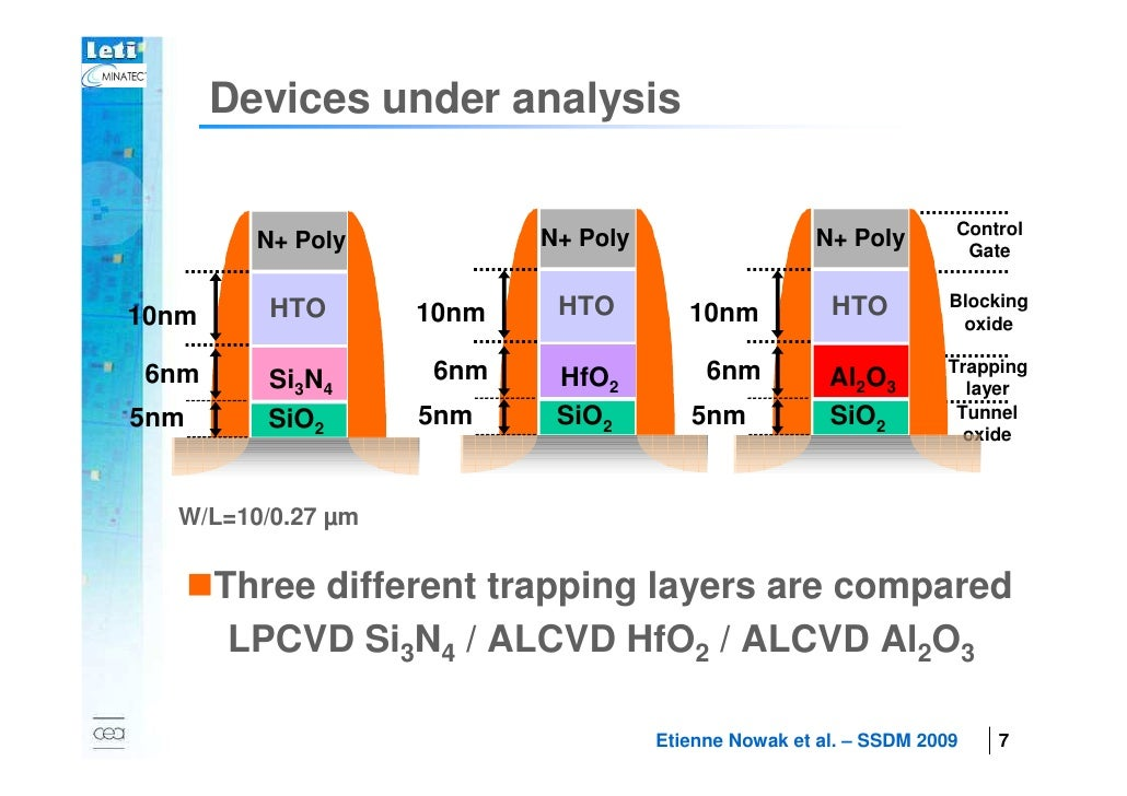 Devices under analysis                                                                       Control           N+ Poly    ...