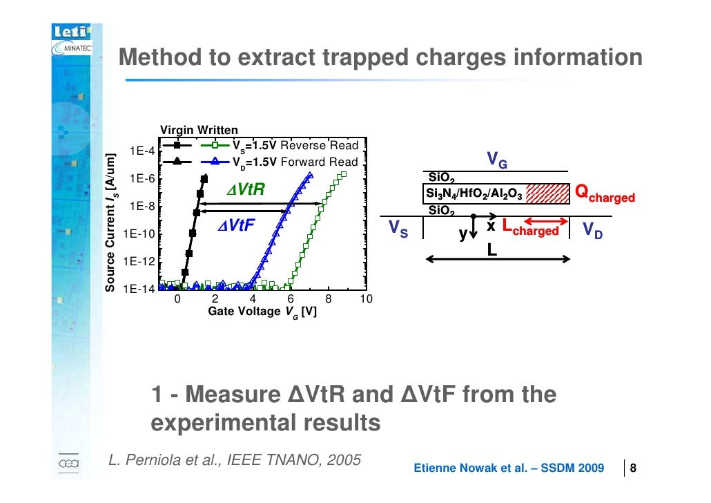 Method to extract trapped charges information                                    Virgin Written                           ...