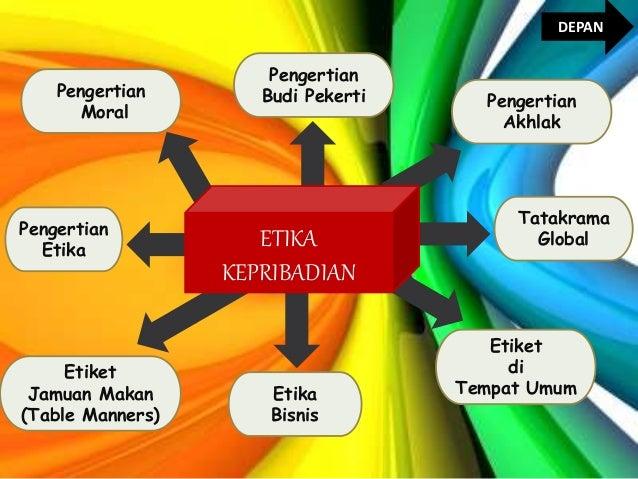 etika kepribadian