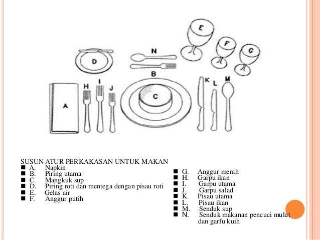 Etiket Di Meja Makan