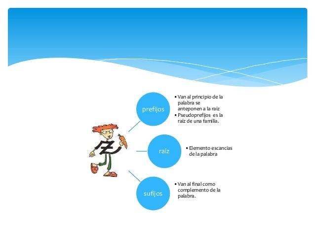 Etimologias medicas