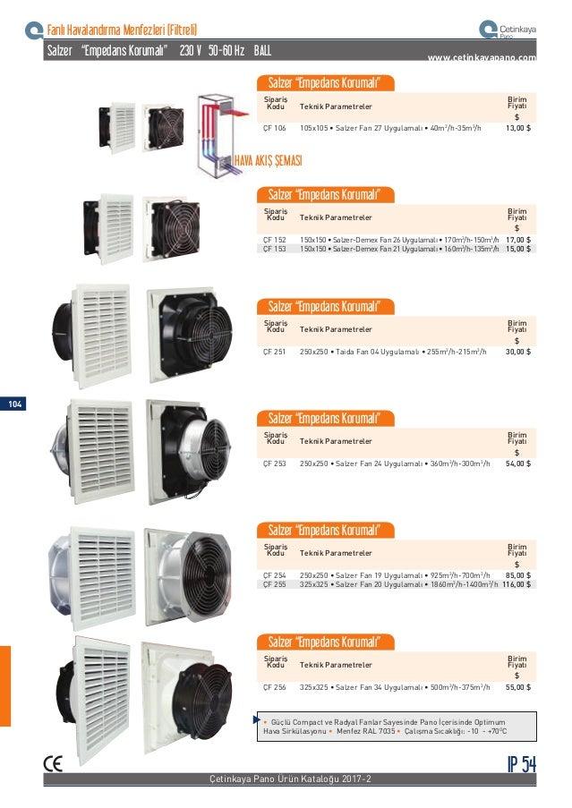 """ISO 9001 Salzer / Demex Yüksek Performans Fanları - A C Compact Endüstriyel Fanlar """"Empedans Korumalı"""" www.cetinkayapano.c..."""
