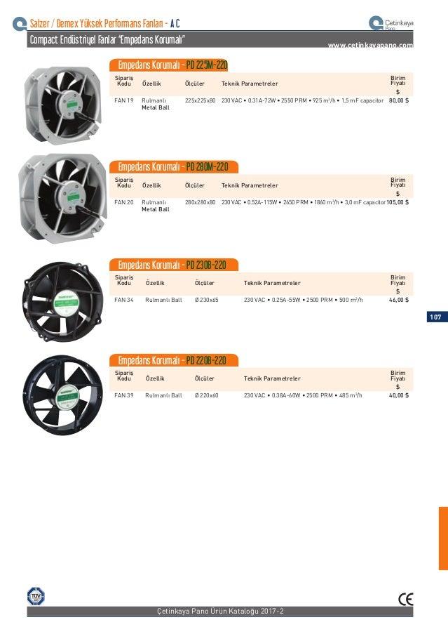 Taida - Tidar - Breeze Endüstriyel Fanlar www.cetinkayapano.com Sipariş Kodu Birim Fiyatı BRZ 01 BRZ 02 BRZ 03 BRZ 04 BRZ ...
