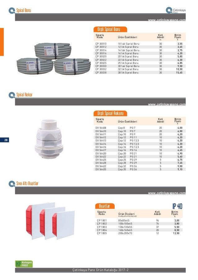 14 20,00 Sipariş Kodu Ürün ÖzellikleriÜrün Ölçüleri Koli Adedi ¨ Birim Fiyatı EnxBoyxDerinlik(WxHxD) ÇP 6000 6 Sigorta Tak...