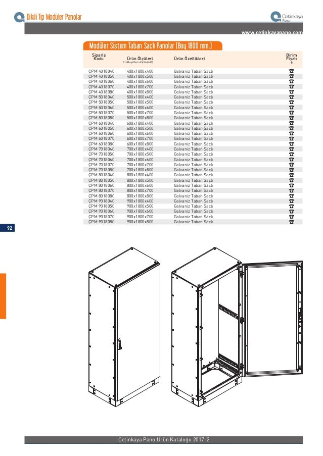Dikili Tip Modüler Panolar www.cetinkayapano.com Sipariş Kodu ÇPM 10018040 ÇPM 10018050 ÇPM 10018060 ÇPM 10018070 ÇPM 1001...