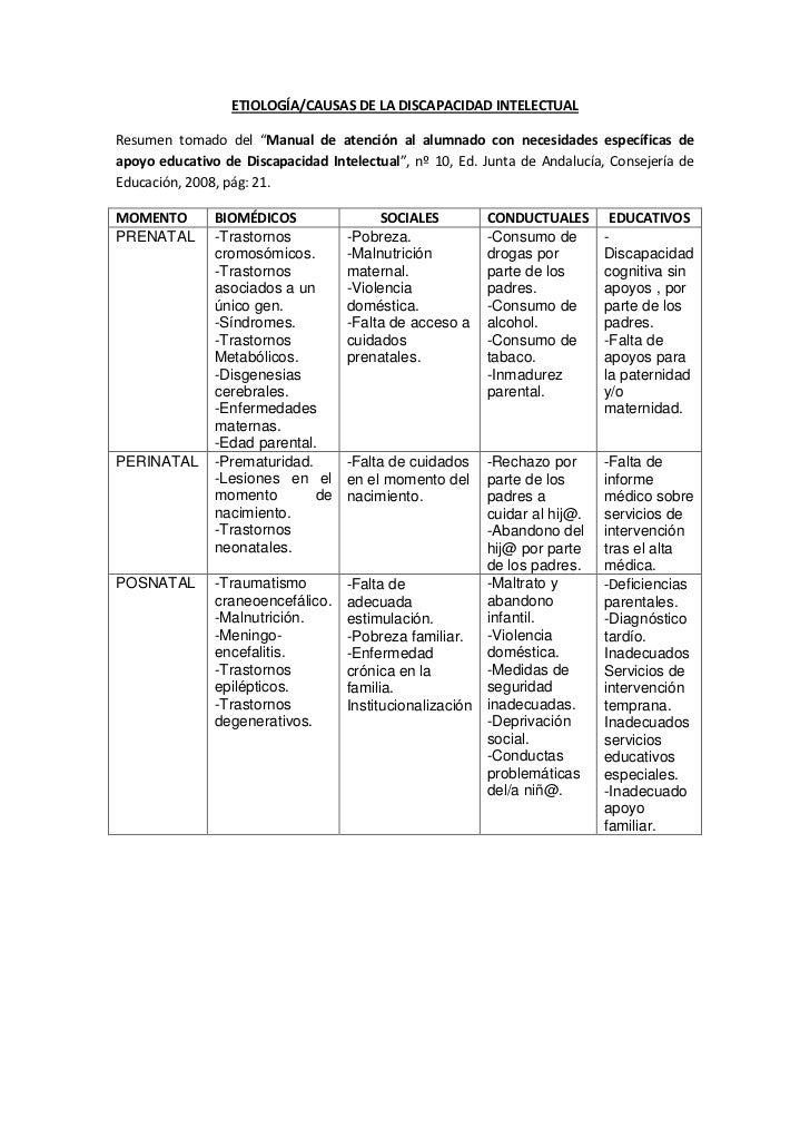 """ETIOLOGÍA/CAUSAS DE LA DISCAPACIDAD INTELECTUALResumen tomado del """"Manual de atención al alumnado con necesidades específi..."""