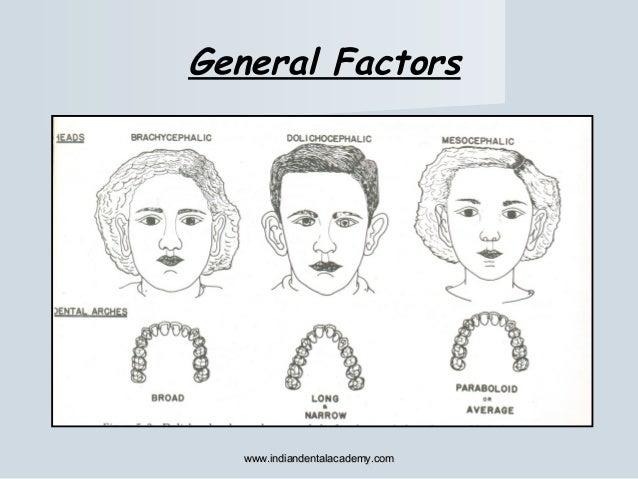 General Factors www.indiandentalacademy.comwww.indiandentalacademy.com