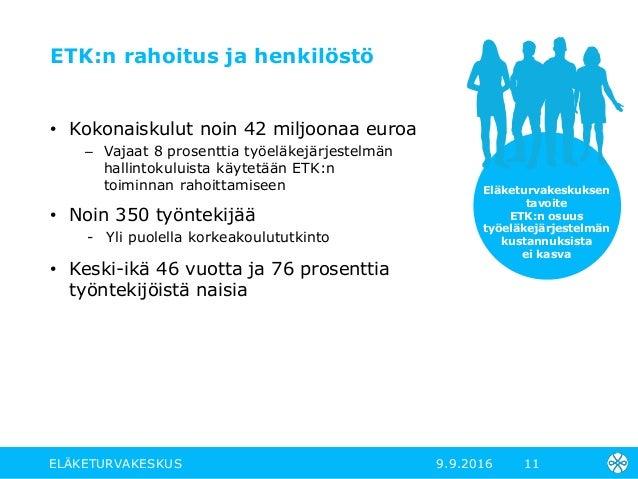 Eläketurvakeskus Ulkomaiset Eläkeasiat