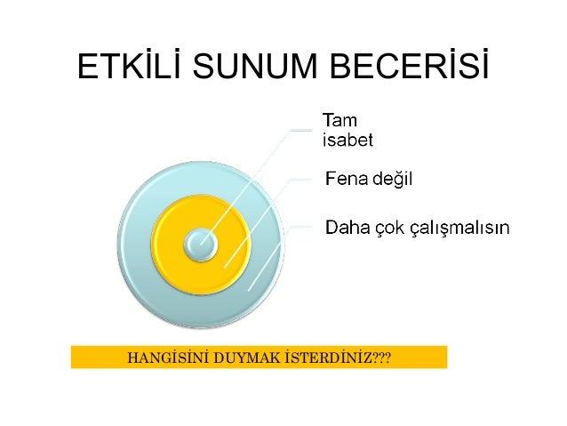 Etkili sunum teknikleri Slide 2
