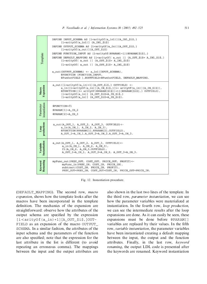 Etl design document wajeb Gallery