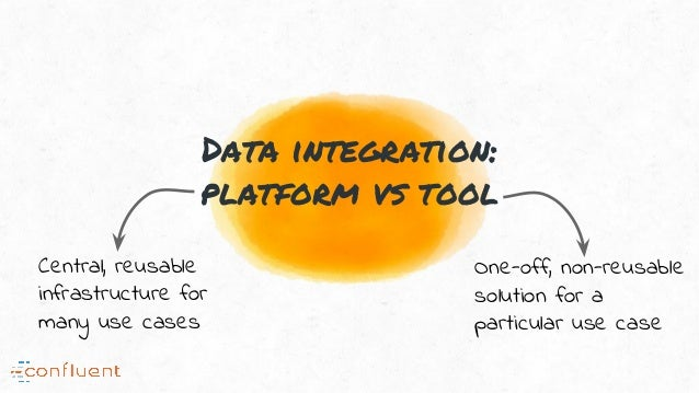 Data integration: platform vs tool Central, reusable infrastructure for many use cases One-off, non-reusable solution for ...