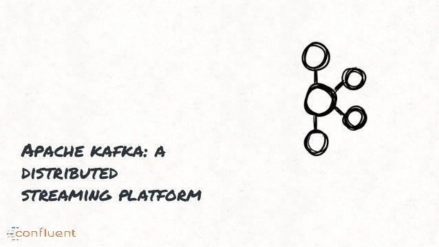 Apache kafka: a distributed streaming platform
