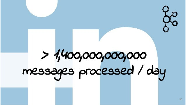 56Confidential > 1,400,000,000,000 messages processed / day 56