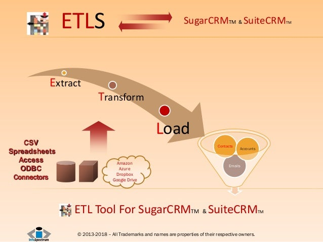 Emails Contacts Accounts ETLS Extract Transform Load CSV Spreadsheets Access ODBC Connectors ETL Tool For SugarCRMTM & Sui...