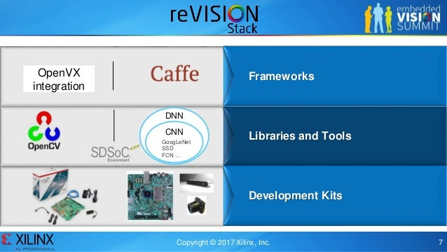 OpenCV on Zynq: Accelerating 4k60 Dense Optical Flow and Stereo Visi…