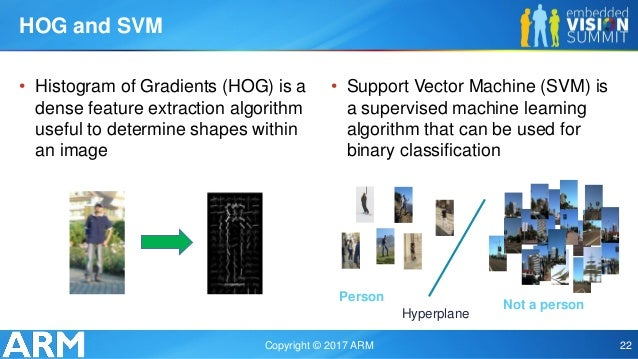 Computer Vision on ARM: Faster Ways to Optimize Software for