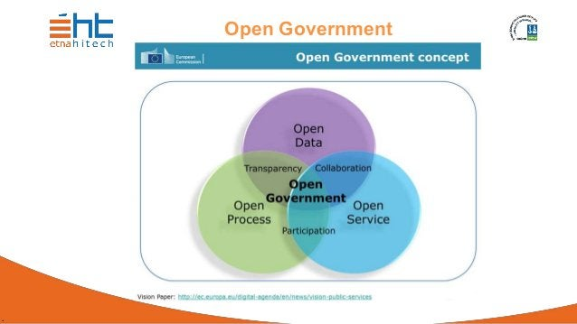 . Open Government