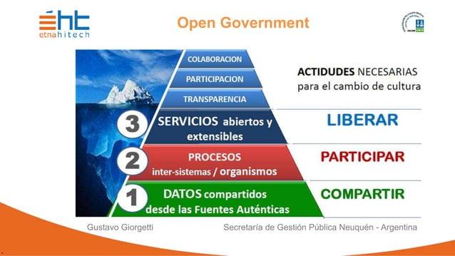 . Open Government Gustavo Giorgetti Secretaría de Gestión Pública Neuquén - Argentina