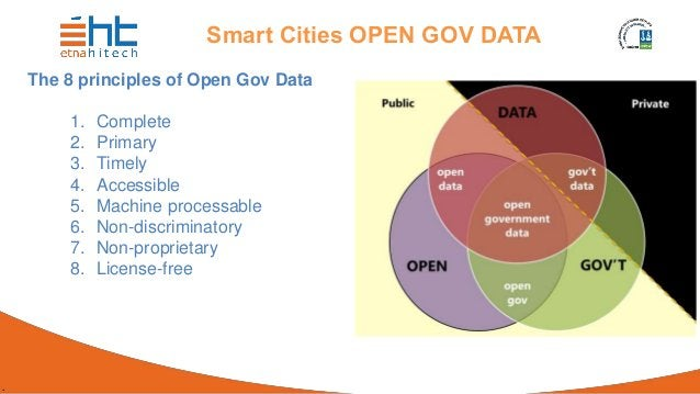 . Smart Cities OPEN GOV DATA The 8 principles of Open Gov Data 1. Complete 2. Primary 3. Timely 4. Accessible 5. Machine p...