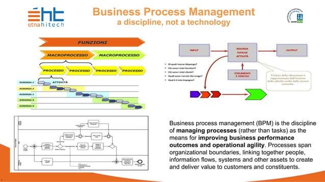 . Business Process Management a discipline, not a technology Business process management (BPM) is the discipline of managi...
