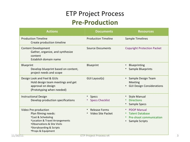 Etp Process Overview V