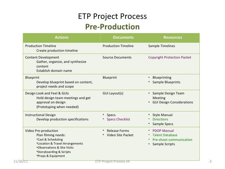 Etp process overview v3 process v4 2 3 malvernweather Images