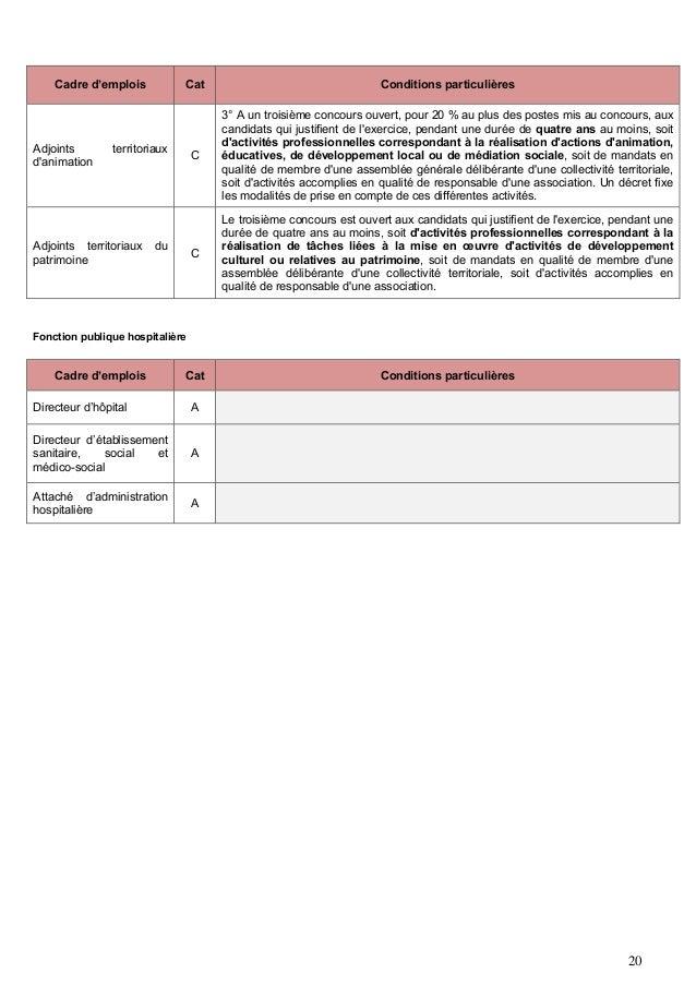 Etre recrut dans la fonction publique d 2016 dgafp - Grille attache d administration hospitaliere ...