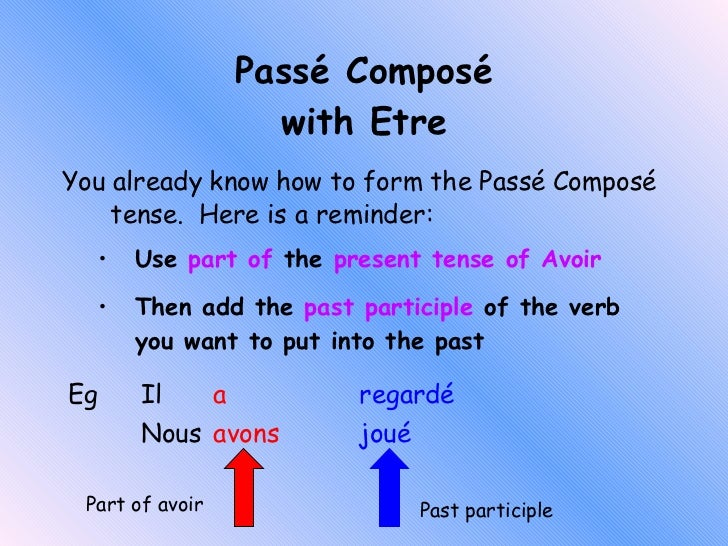 Passé Composé with Etre <ul><li>You already know how to form the Passé Composé tense.  Here is a reminder: </li></ul>Past ...