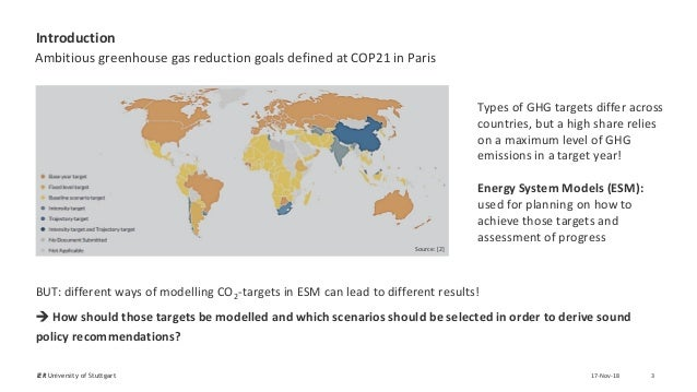 Impacts of scenario definitions on CO2 mitigation cost in energy system models Slide 3