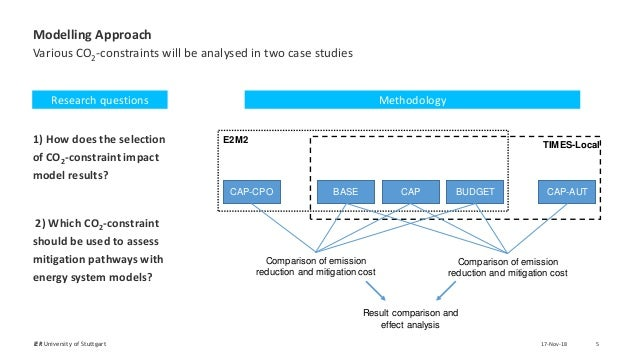 Impacts of scenario definitions on CO2 mitigation cost in