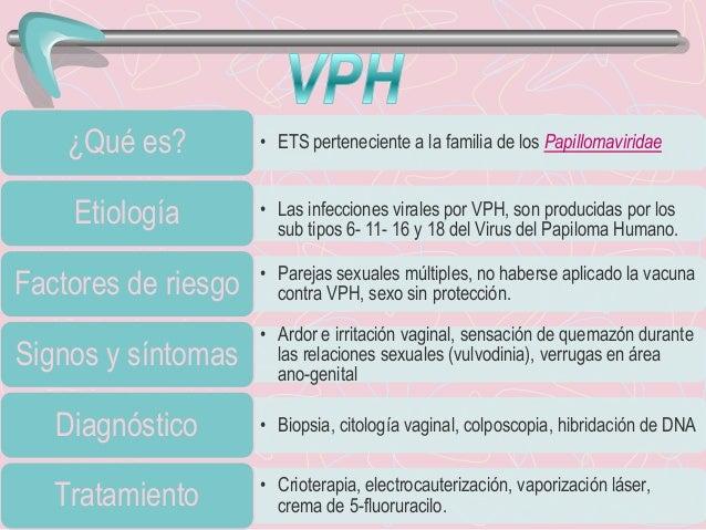 • ETS perteneciente a la familia de los Papillomaviridae¿Qué es? • Las infecciones virales por VPH, son producidas por los...