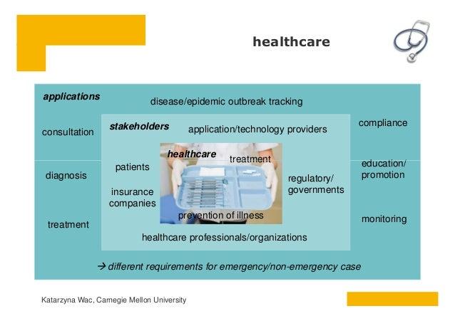 QoS and QoE for medical applications Slide 3