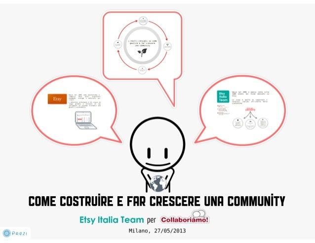 Etsy italiateam