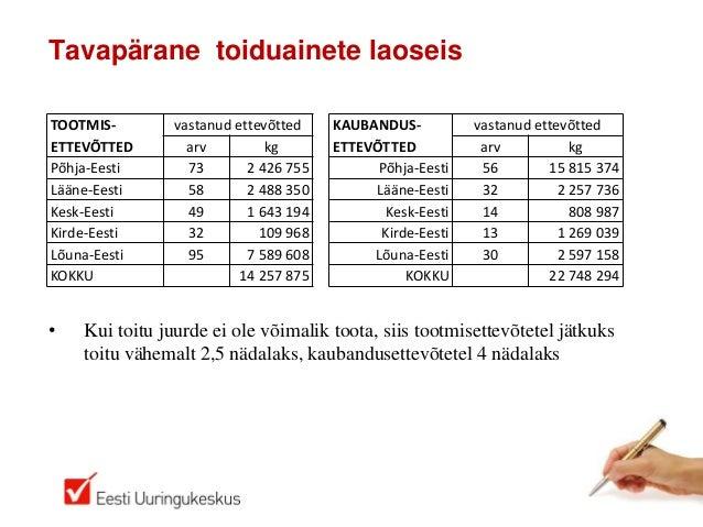 Tavapärane toiduainete laoseisTOOTMIS-ETTEVÕTTEDvastanud ettevõttedarv kgPõhja-Eesti 73 2 426 755Lääne-Eesti 58 2 488 350K...