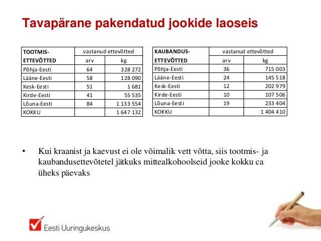 Tavapärane pakendatud jookide laoseisTOOTMIS-ETTEVÕTTEDvastanud ettevõttedarv kgPõhja-Eesti 64 328 272Lääne-Eesti 58 128 0...
