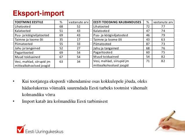 Eksport-import• Kui tootjatega ekspordi vähendamise osas kokkulepele jõuda, olekshädaolukorras võimalik suurendada Eesti t...