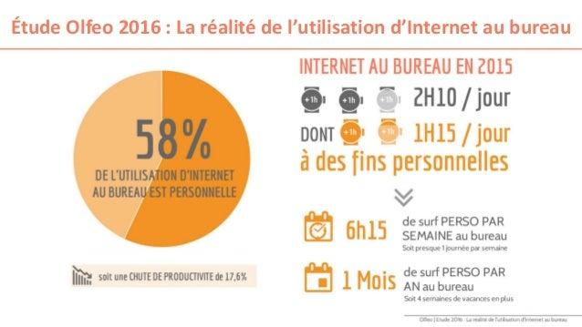 Étude Olfeo 2016 : La réalité de l'utilisation d'Internet au bureau