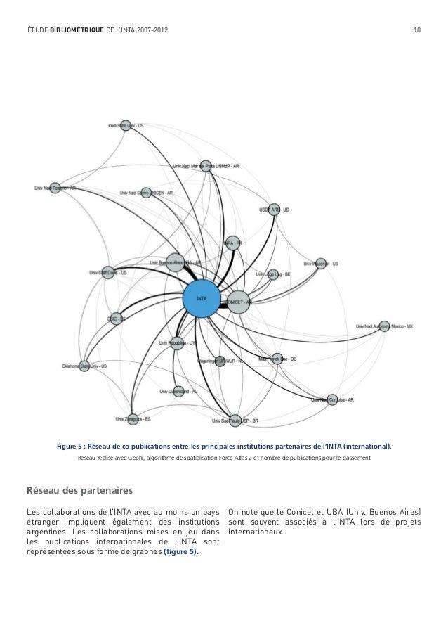 ÉTUDE BIBLIOMÉTRIQUE DE L'INTA 2007-2012  10  Figure 5 : Réseau de co-publications entre les principales institutions part...